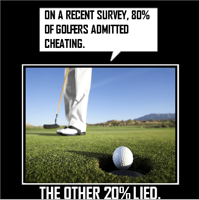 All golfers are liars in North Myrtle beach SC