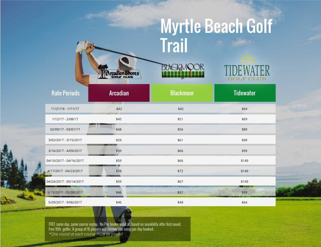 Myrtle beach package deals 2018