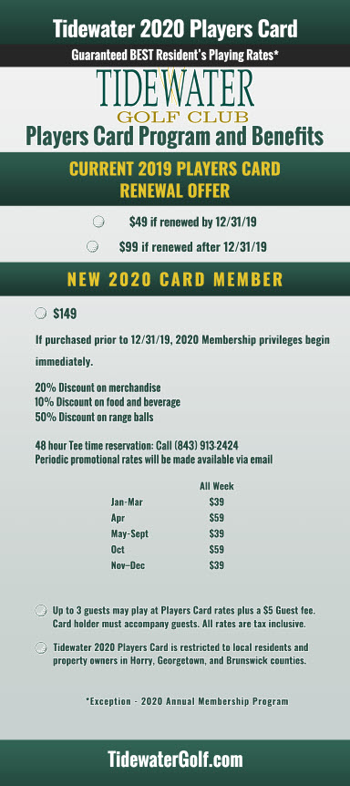 Tidewater Golf Locals Players Card